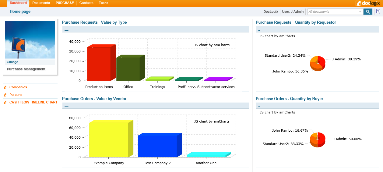 Visualised reporting in DocLogix procurement management solution